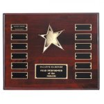 Perpetual Plaque Monthly Perpetual Plaques